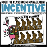 Class Incentive | Class Reward | Behavior Chart - Chocolat