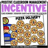 Class Incentive | Class Reward | Behavior Chart - Pizza Delivery