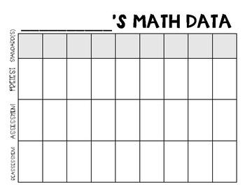 Class / Individual Math Data