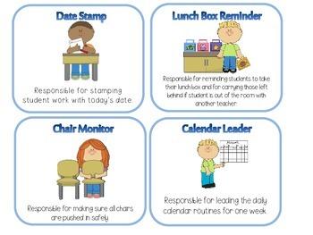 Class Job Chart with Responsibility Descriptions