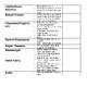 Class Job List with Descriptions