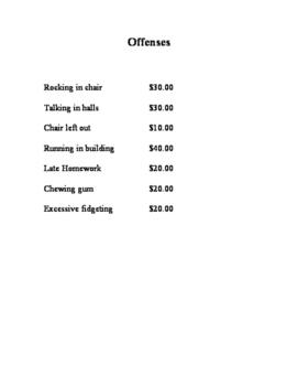 Class Jobs and Offense List
