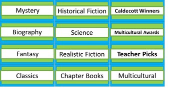Class Library Labels - Lime & Teal