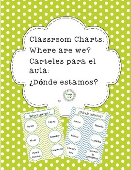 Class Location Charts in Spanish and English: Where Are We?