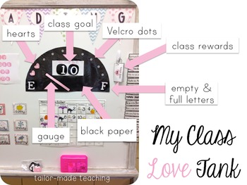 Class Love Tank (Classroom Management System)