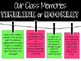 Class Memories - Booklet or Timeline