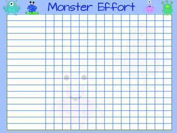 Class Monster Reward Behaviour Chart