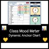 Class Mood Meter Dynamic Anchor Chart