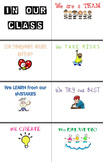 Class Motto Posters- In Our Class