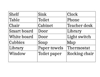 Class Object Labels