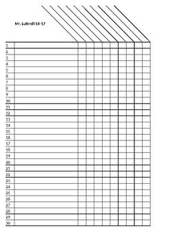 Class Organization Spreadsheets