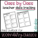 Editable Class Outlook Data Tracking Sheet   Secondary Tea