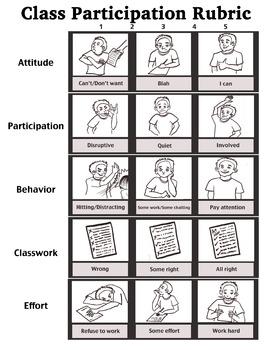 Visual Class Participation Rubric