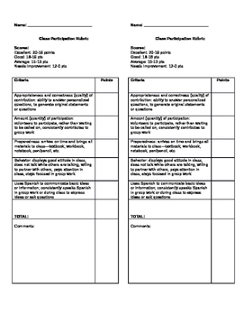 Class Participation Rubric World Languages