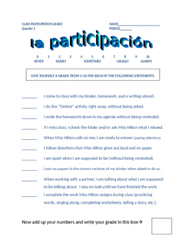 Class Participation Self Assessment Rubric