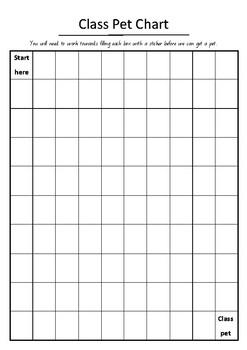 Class Pet Chart