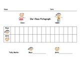 Class Pictograph