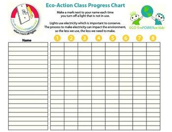 Class Progress Chart