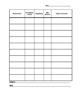 Class Progress Checklist