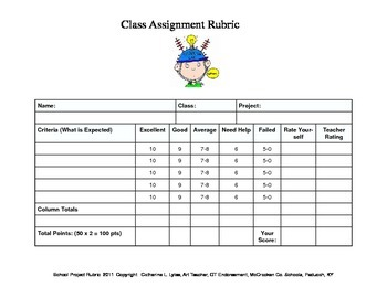 Class Assignment Rubric