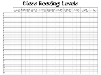 Class Reading Levels Monthly Chart (Independent & Instructional)