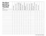 Class Reading Tracker