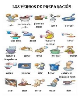 Class Recipe Booklet - Recetas Favoritas de Nuestra Clase