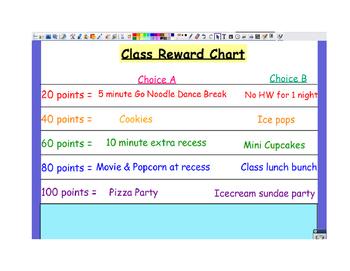 Class Reward Ideas!