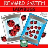 Class Reward System LADYBUGS Class Behavior Management Sys