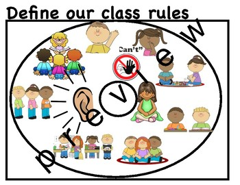 Class Rules Circle Map