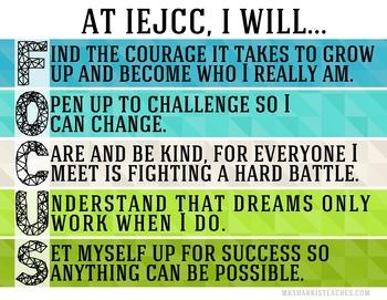 Class Rules Class Focus Poster - IEJCC