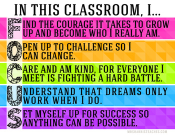 Class Rules Class Focus Poster - Neon Rainbow Version