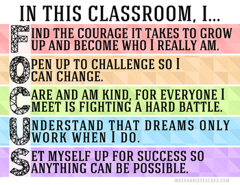 Class Rules Class Focus Poster - Pastel Rainbow Version
