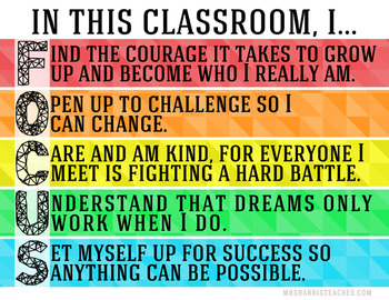 Class Rules Class Focus Poster - Rainbow Version