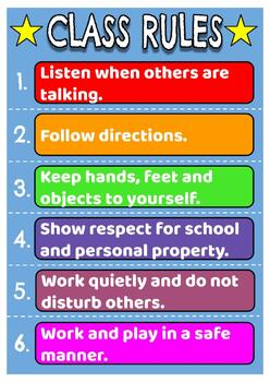 Class Rules Classroom Wall Poster A4