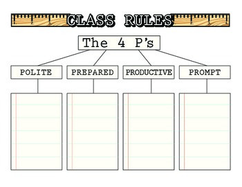 Class Rules - The 4 P's