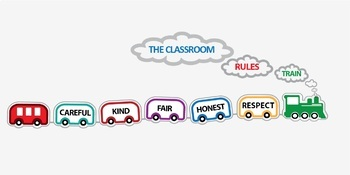 Classroom Rules Train Editable - Word Wall, Vocabulary, or Decor