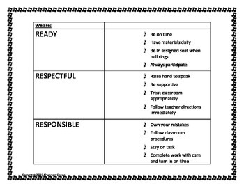 Class Rules and Expectations Matrix Poster