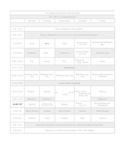 Class Schedule Editable