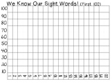 Class Sight Word Graph (20 Students) First 100