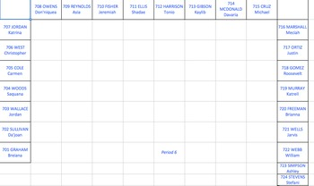 Class Spreadsheet, Seating Chart and Automated Nametags