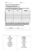 Class Survey - Fruit and Vegetables