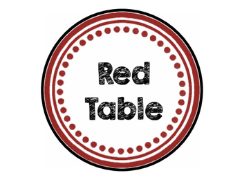 Class Table Signs