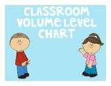 Class Volume Levels Chart