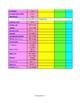 Class Resource Websites & Passwords List - Editable