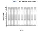 Class average math tracker