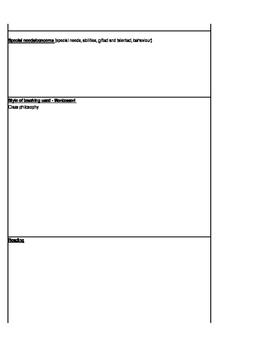 Class description template
