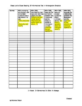 Class list for Close Reading Checklist