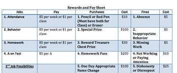 Class or School Behavior Plan using Banking/Savings Accounts for Students