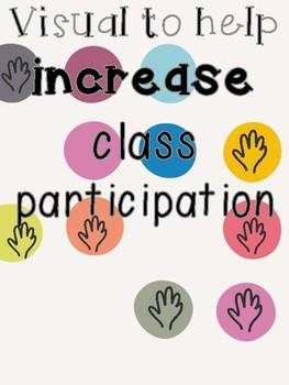 Class participation visual